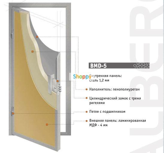 москва входная дверь внутреннее откры